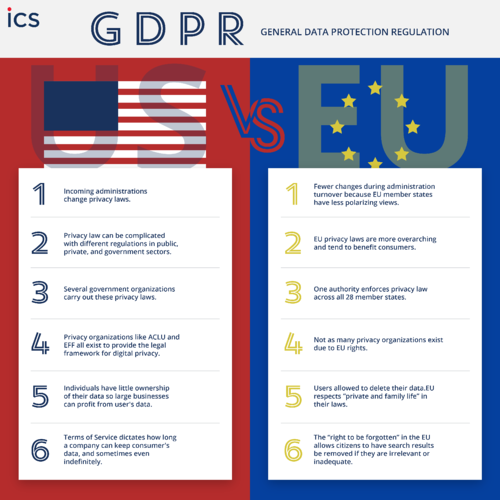 GDPR-for Scoail@2x