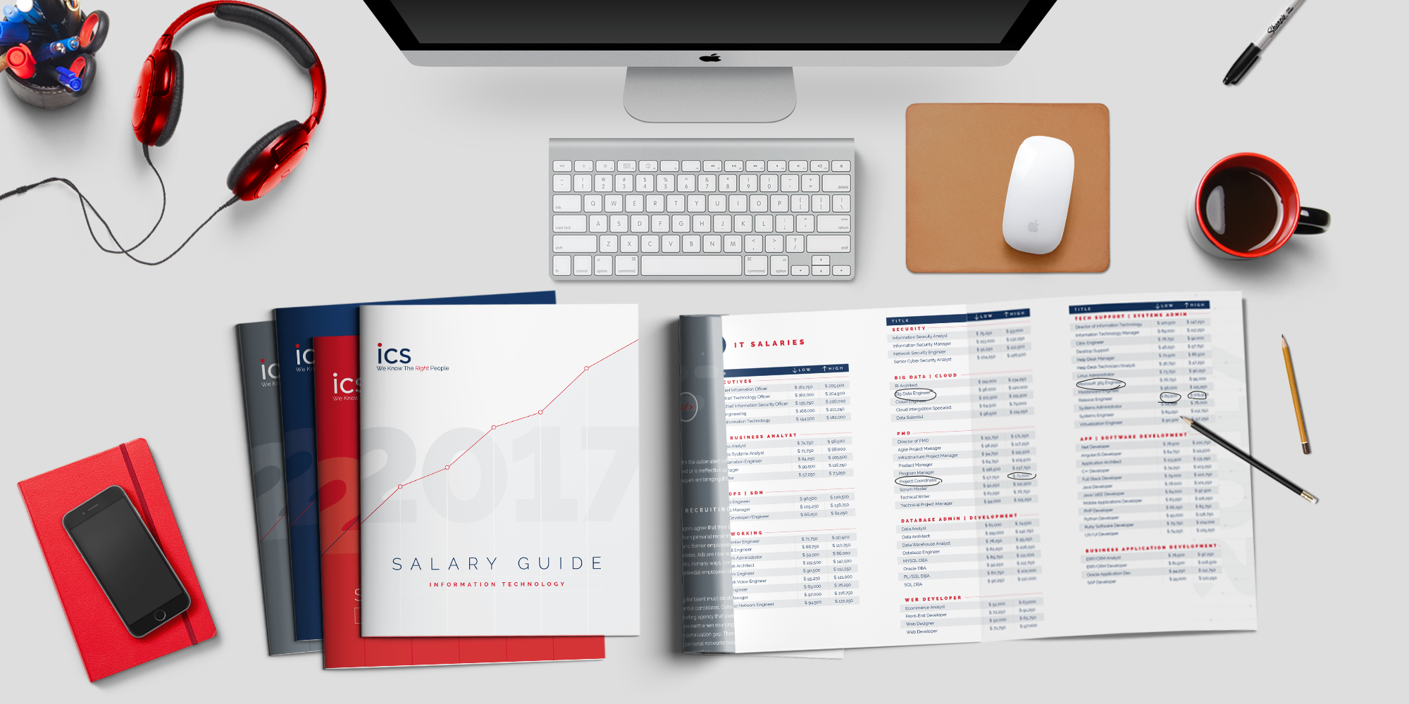 Salary Group Teaser Hero.png  Job Hopping Resume